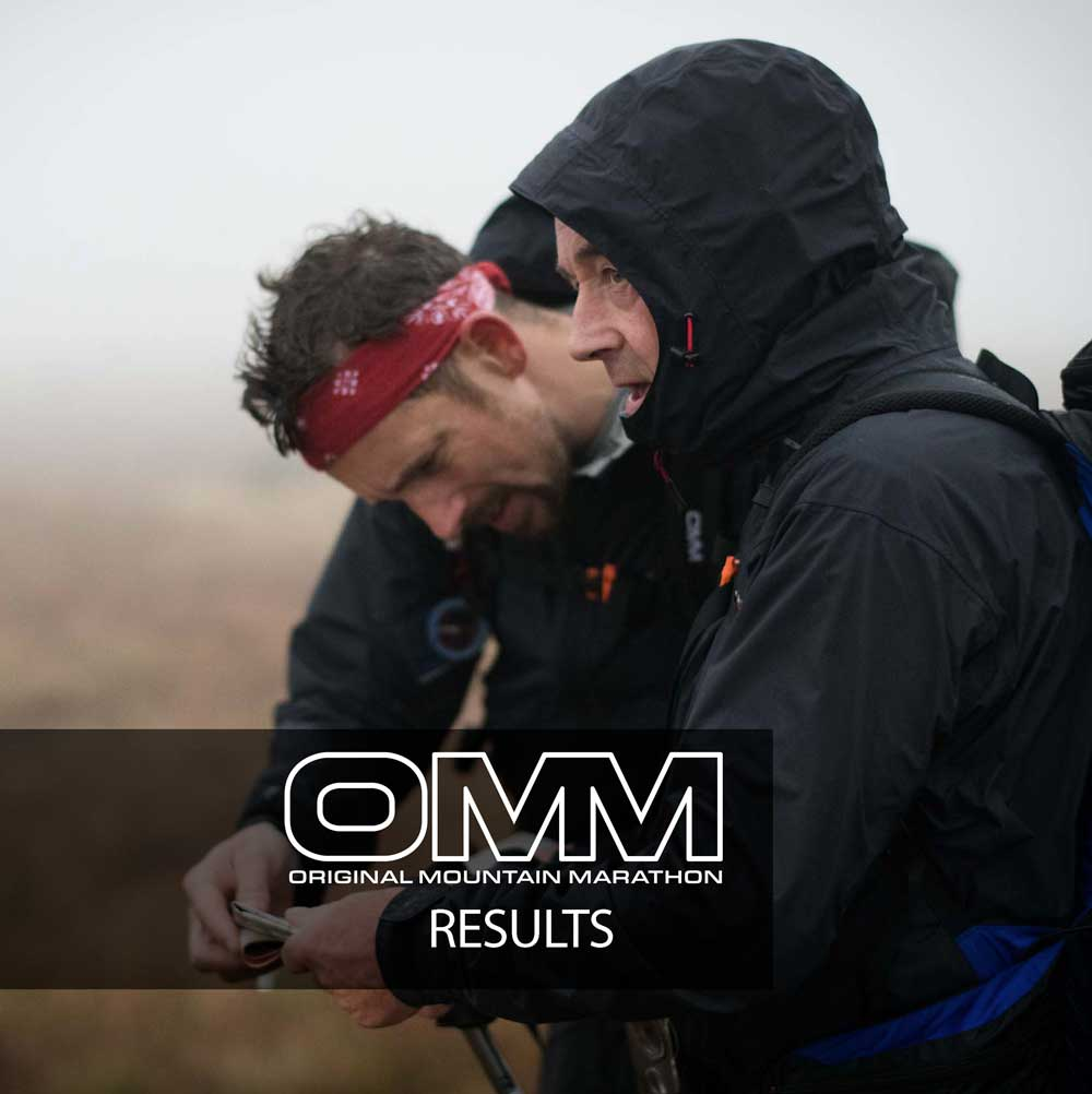 52nd OMM: Results & Report