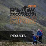 Results: 51st OMM